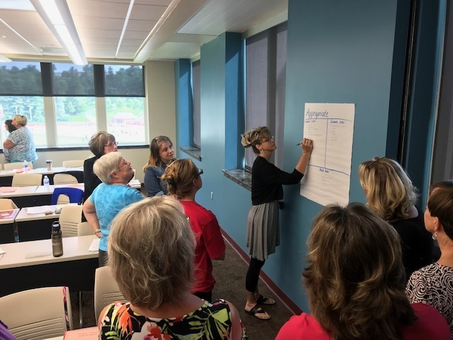 Teachers engage in a collective inquiry activity during August Institute.